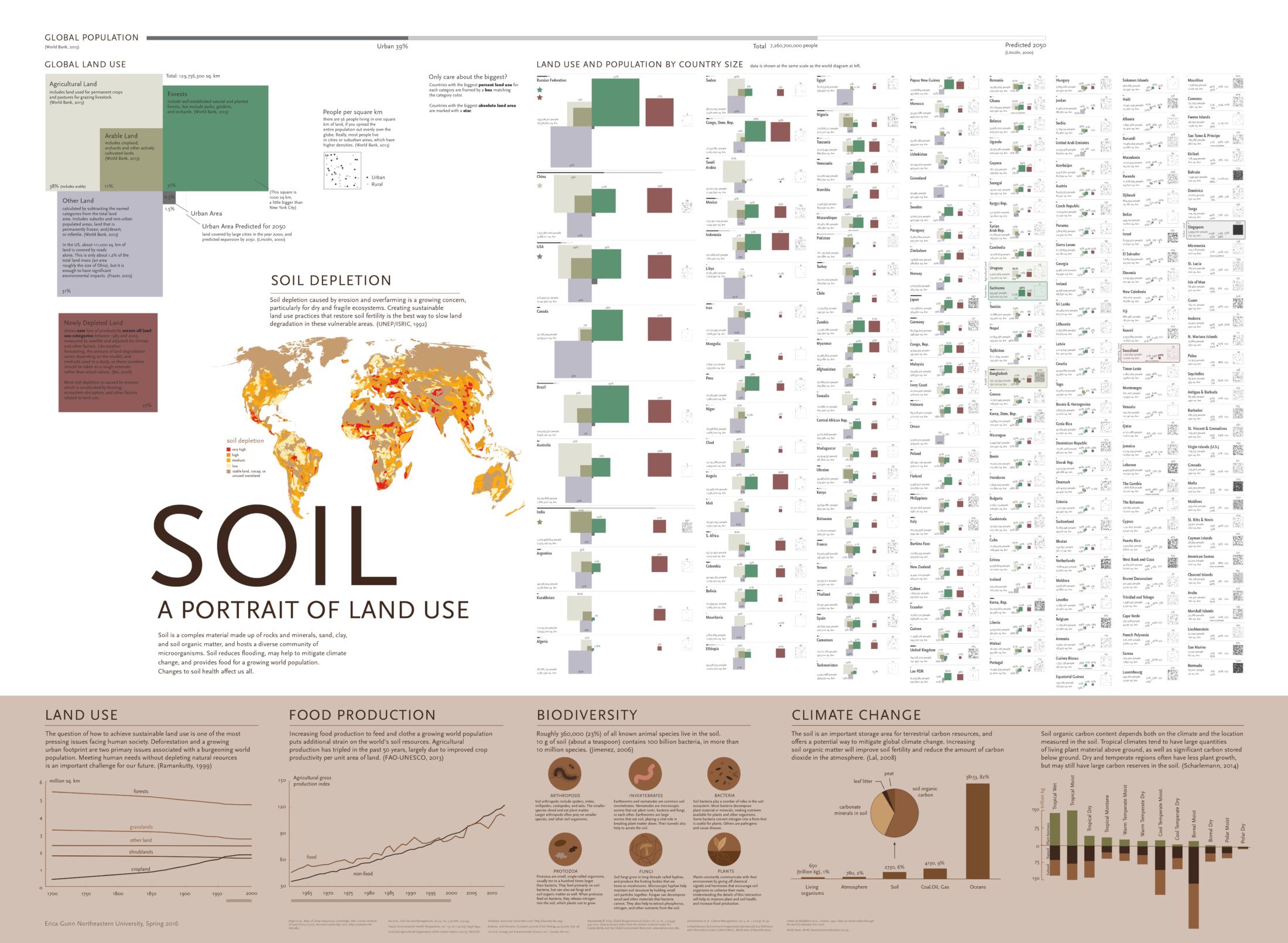 Soil-poster-final-01_150ppi