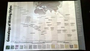 genealogy2_color