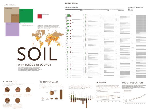 Soil-poster-alt-2-01