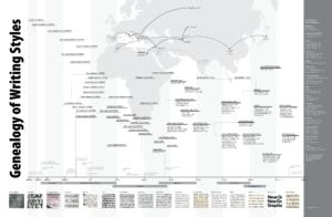 GenealogyWrittenWord_4-01