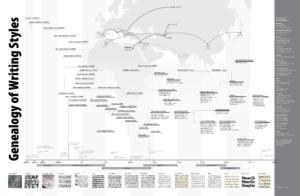 GenealogyWrittenWord_5-01